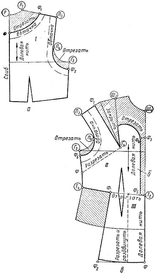 Рис. 35. Нанесение линий фасона на выкройку: а - спинка безрукавки; б - перед безрукавки; в - фартук