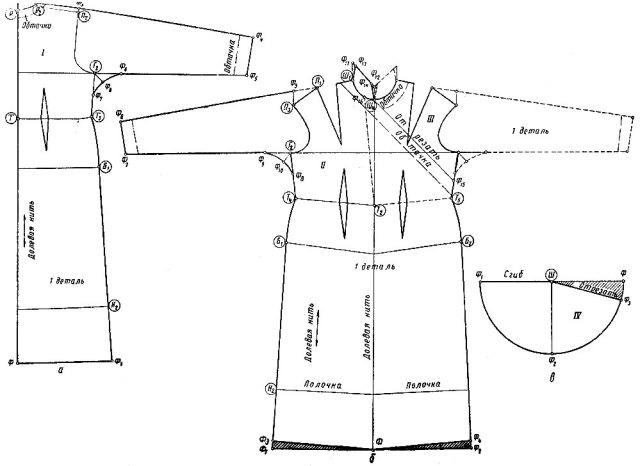 Рис. 43. Нанесение линий фасона на выкройку: а - спинка платья; б - перед платья; в - шляпа
