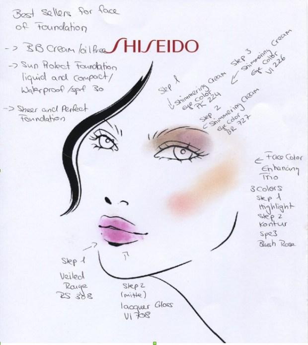 shiseido japan cosmetics company