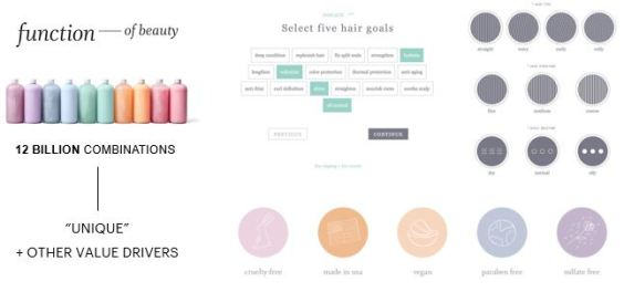 Function of Beauty Customization with Artificial Intelligence Trends