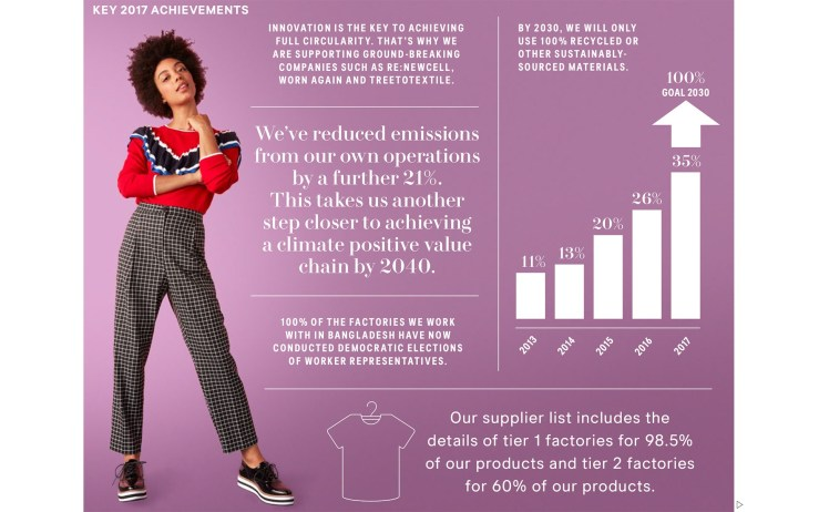 H&M fashion retail sustainability commitment