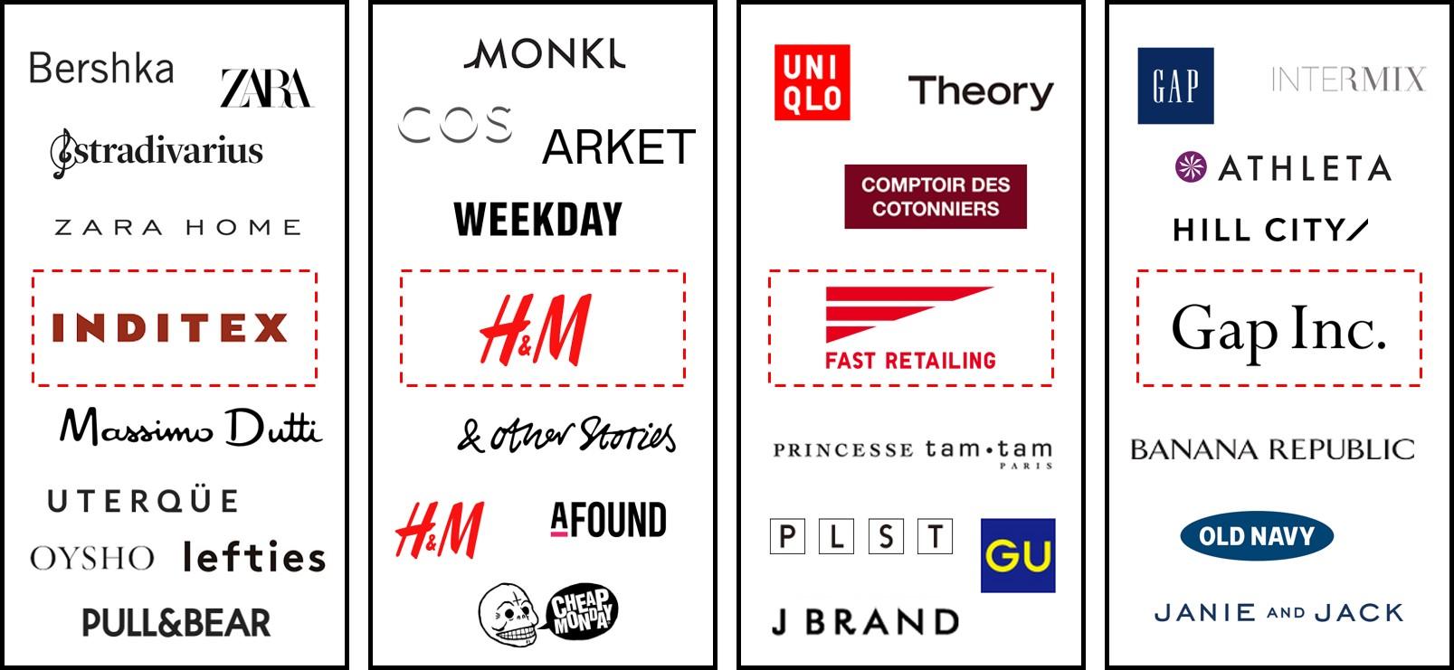 The Fashion Retailer Mass-market fashion retailers