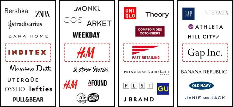 leading Fashion brands Mass-market fashion retailers inditex h&m gap fast retailing