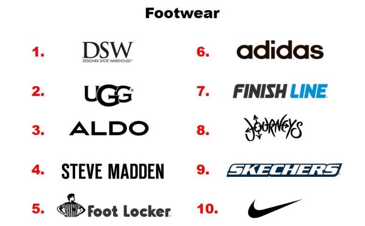 2019-top-10-omnichannel-footwear-retailers.jpg