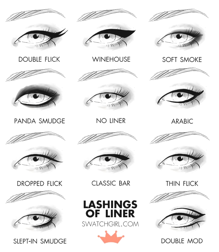 15 Eyeliner Hacks, Tips and Tricks You Need To Know