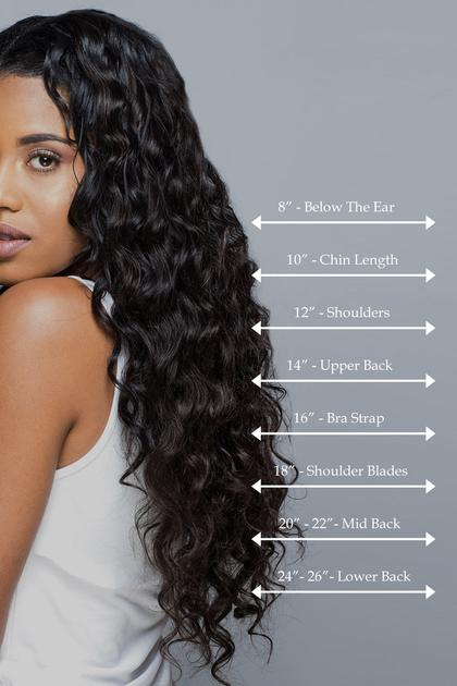 14 Inch Curly Hair Chart : curly, chart, Detailed, Guide, Length, Chart, Fashionterest
