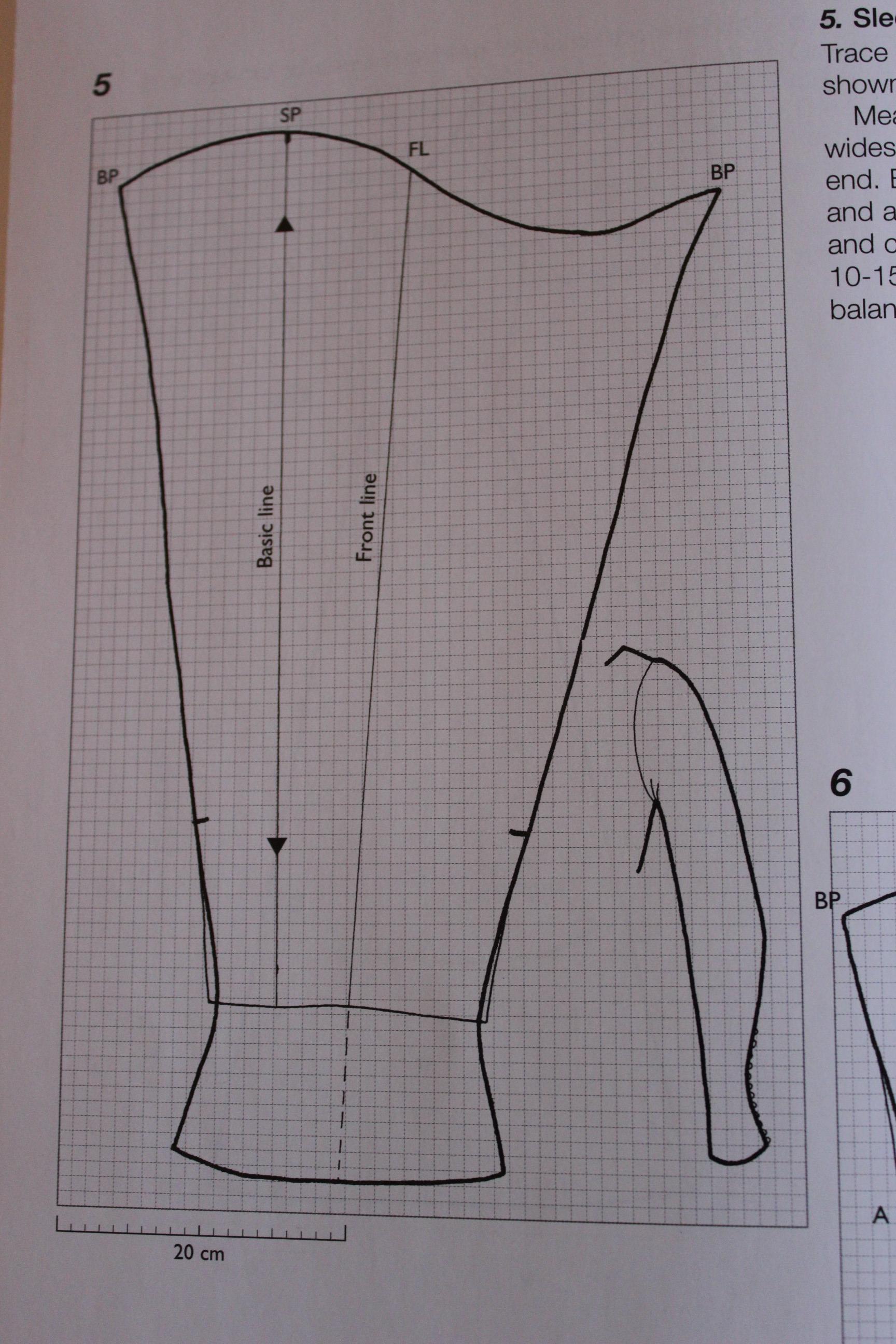 Shift Pattern Diagram By Damauk I Took A Photo Of The Shift Diagram