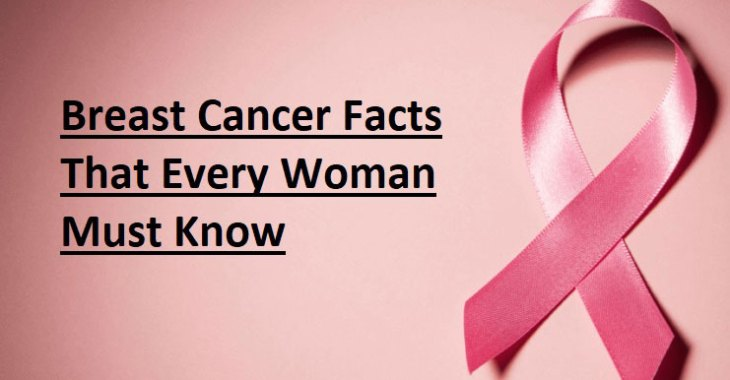 Breast Cancer Facts