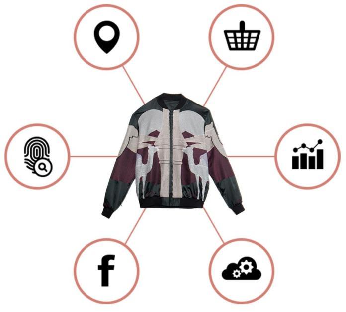Fashion Tech
