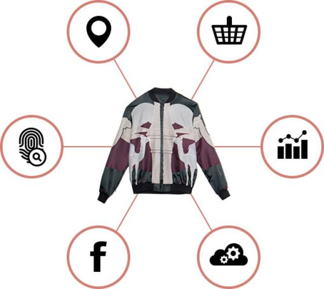how-jacket