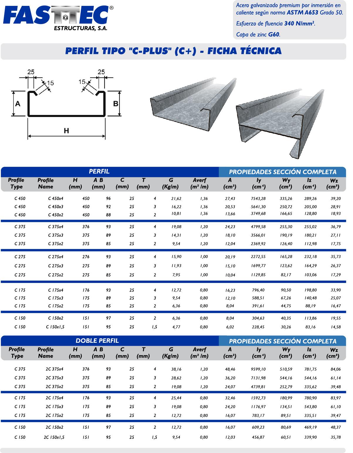 perfil C de acero galvanizado