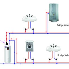 Tankless Water Heater Piping Diagram 95 F150 Ignition Wiring Residential Plumbing Diagrams Hot Circulation