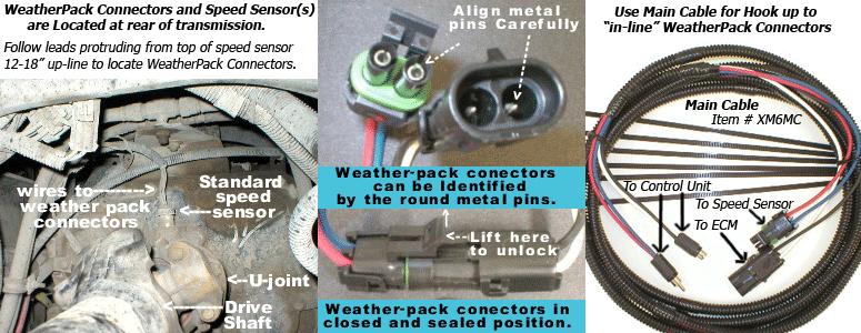 detroit series 60 ecm wiring diagram 1992 ford f150 parts big-rig speed sensor location   fastertruck.com
