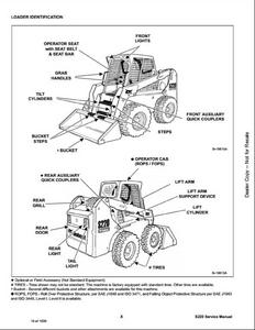 2006 Bobcat T180 Turbo High Flow Track Loader Service