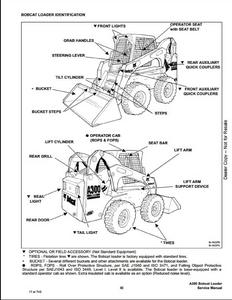 Bobcat A300 Turbo Skid Steer Loader Service Repair