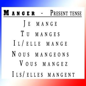 The verb manger présent indicatif
