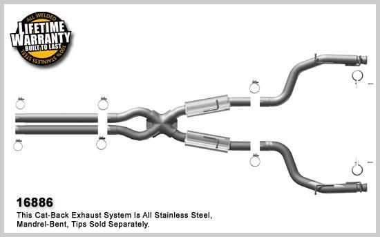 MagnaFlow Cat-Back Exhaust (Competition Series): Dodge