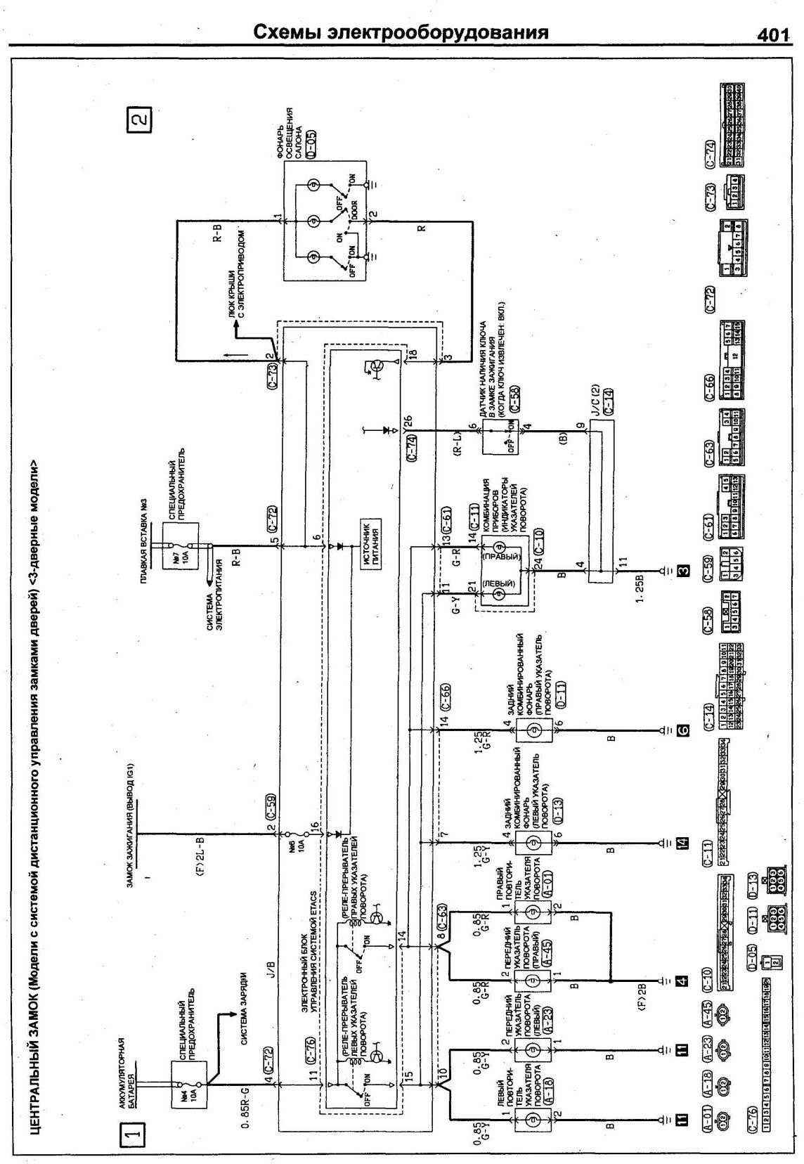 Mitsubishi Pajero Pinin Pajero Io