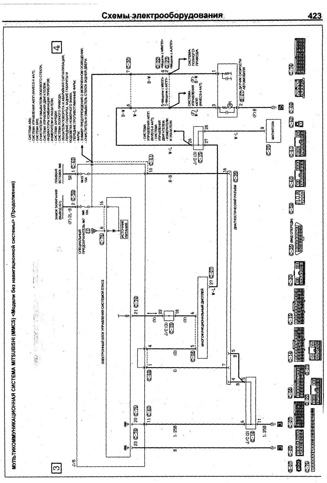Электрическая схема Митсубиси Паджеро Пинин (Pajero iO