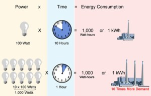 KW_KWH_explanation
