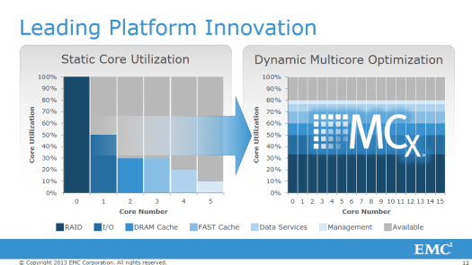 Slide showing the advantages of MCx for multi-core utilization.