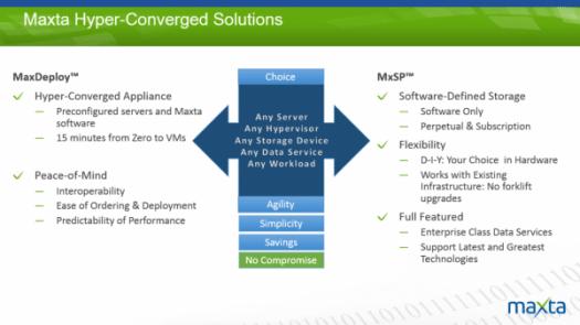 Maxta Solutions