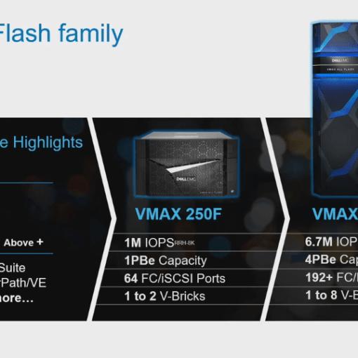 VMAX All Flash Family