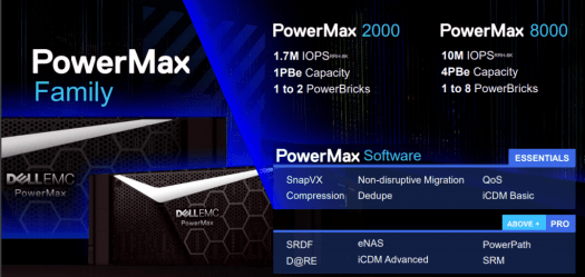 PowerMax announcement at Dell Technologies World