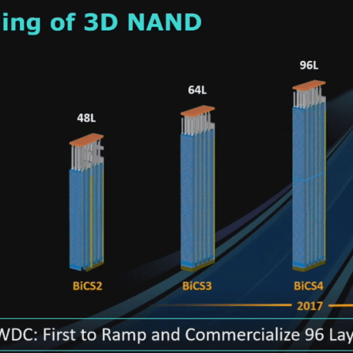 WD 3D NAND layers