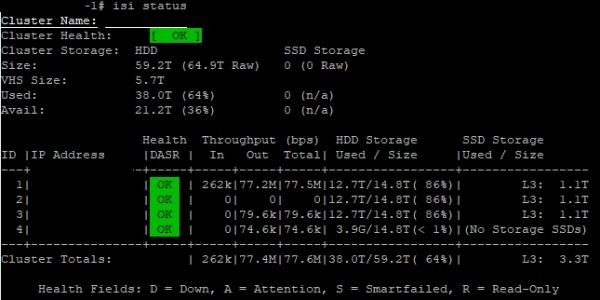 Isilon L3 cache not enabling