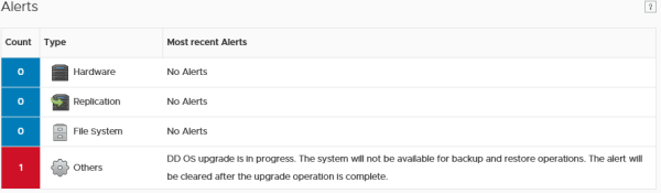 DD OS upgrade in progress