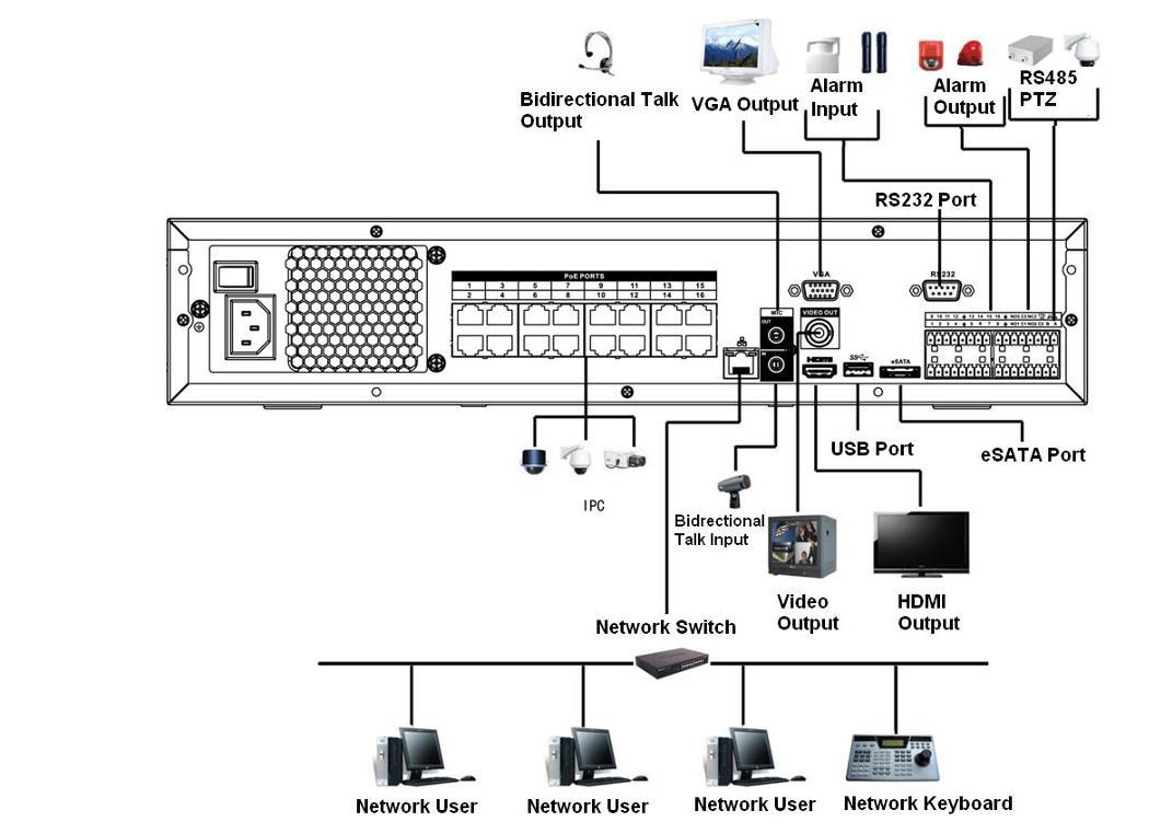 DAHUA NVR443216P4KS2- NVR 32 CANALES 4K/ H.265+/ 200 MBPS