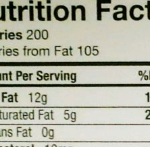 アメリカ食品栄養表示炭水化物と糖質