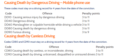Fatal car accident mobile charges