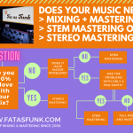 Do I Need Mixing AND Mastering? Stem Mastering? Or Stereo Mastering For My Music?