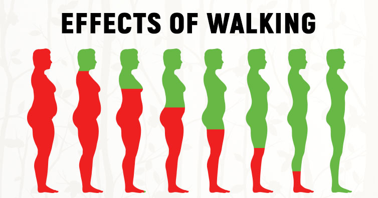 8 Ways Walking Regularly Improves Your Health