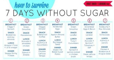 7-Day Sugar Detox Menu Plan + Shopping List-Weight Loss Program!
