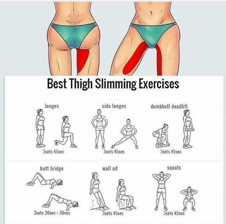 Butt And Inner Thigh Exercises To Lose Thigh Fat