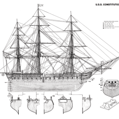 Uss Constitution Rigging Diagram 2000 Vw Beetle Headlight Wiring Blueprints