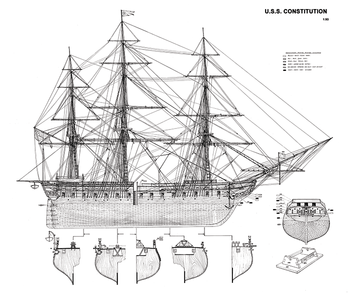uss constitution diagram 2004 toyota tacoma parts blueprints