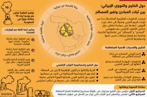 دول الخليج والنووي الايراني