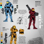 HALO_SPARTAN_PRODUCTION_MODEL_SHEET03_2009