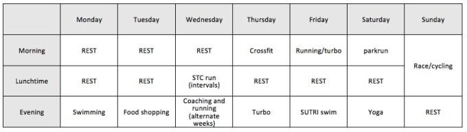 Autumn 2015 training plan.