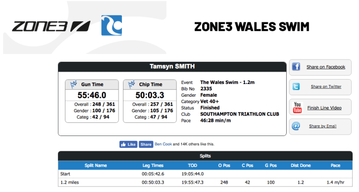 Tamsyn's result for the Wales Swim