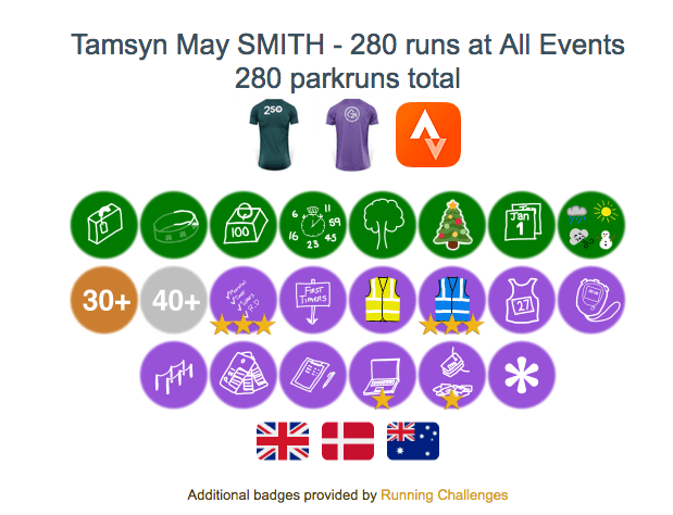 Screenshot showing Tamsyn's badges on the Running Challenges Google Chrome extension.