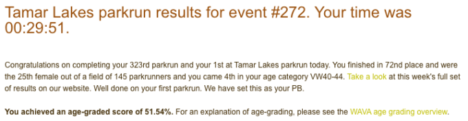 Tamsyn's result from Tamar Lakes parkrun on 28/12/19: 29:51.