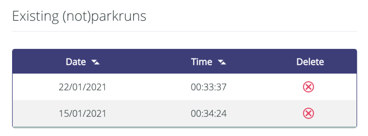 List of my two (not) parkrun results: 34:24 and 33:37.