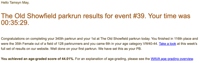 Tamsyn's result from The Old Showfield parkrun: 35:29.