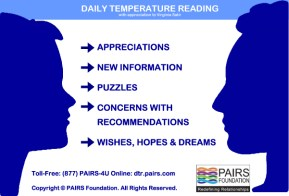 Daily Temperature Reading wallet card.