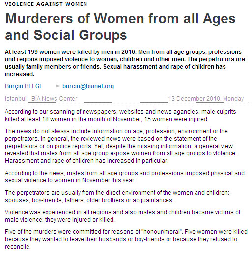 feminist view of violence against women
